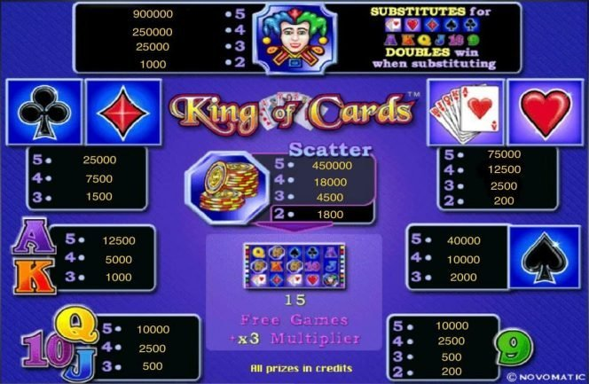Paytable of King of Cards free casino slot