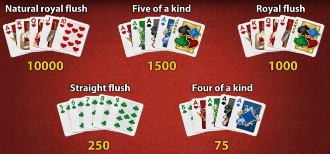 Paytable of Kings of Chicago free online game