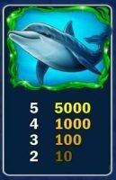 Wild from Pearl Lagoon free casino slot machine