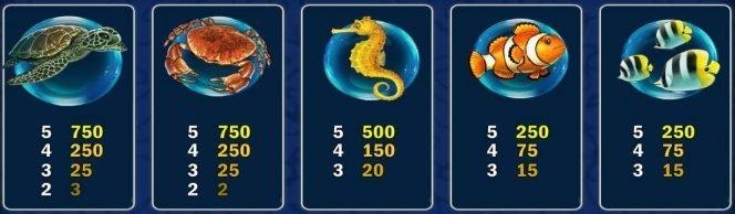 Pearl Lagoon online free casino slot machine