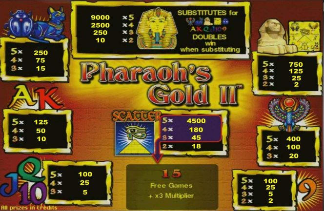 Paytable of Pharaoh´s Gold II free online