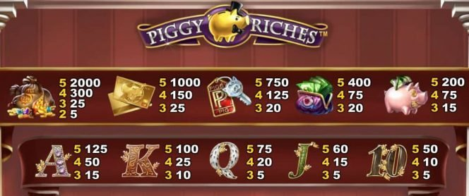 Paytable - Piggy Riches online casino slot for fun