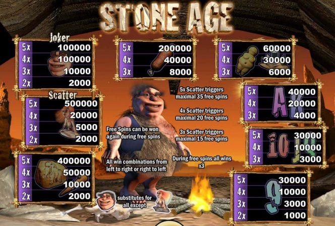 Stone Age online free sot machine