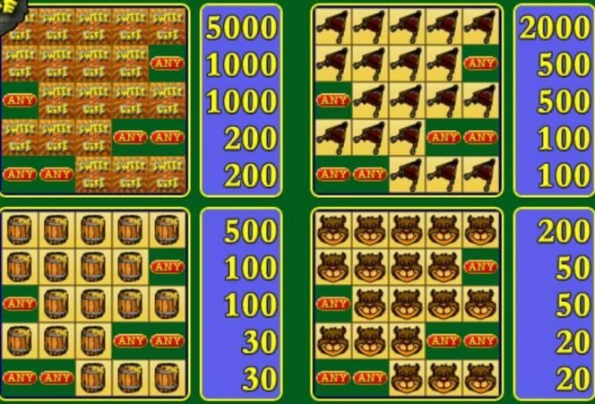 Paytable I of online casino slot Sweet Life