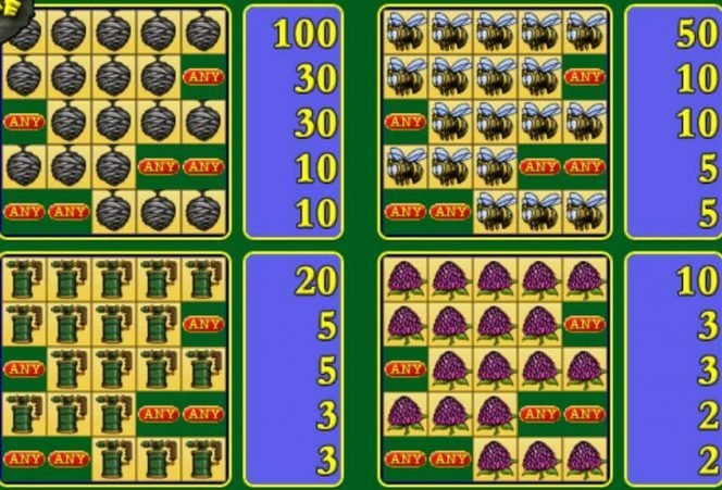Paytable II of online free slot game Sweet Life