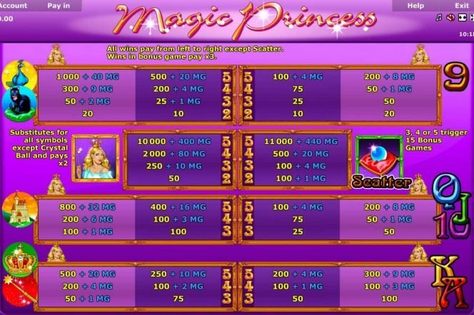 Paytable from online free slot machine Magic Princess