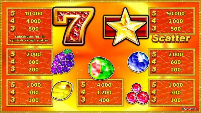 Online free slot machine no deposit