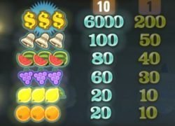 Online free slot machine Super Nudge 6000