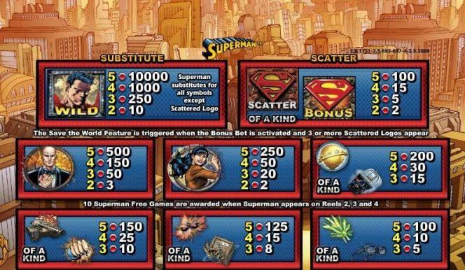 Tabla de pagos de la tragamonedas gratis online de casino Superman