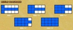 Choy Sun Doa reels diagrams