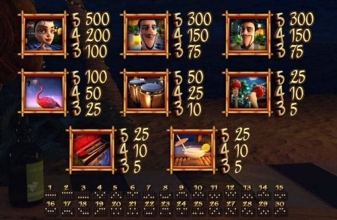 Casino slot´s paytable