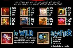 Paytable of the free At the movies casino slot game