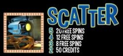 Free online slot At the Movies - scatter symbol