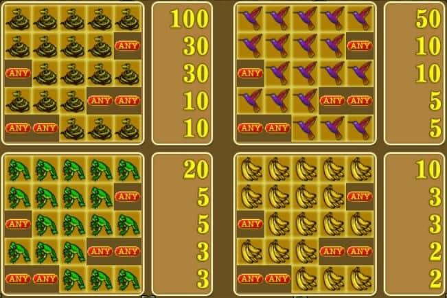 Crazy monkey free slot paytable