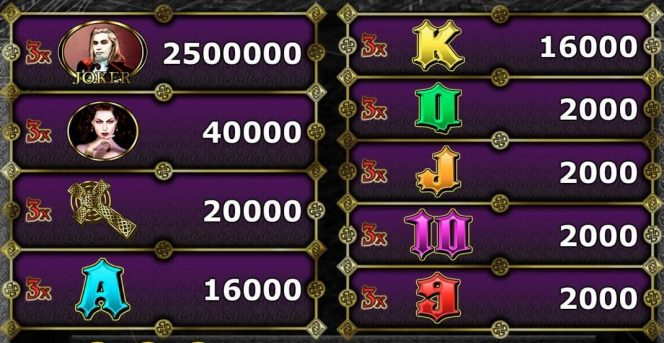 Paytable of Demon Master free online slot machine