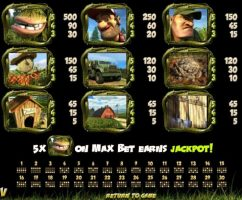 Paytable of online casino slot It Came from Venus