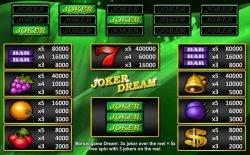 A Joker Dream ingyenes online nyerőgép kifizetési táblázata