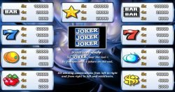 Paytable of online free slot Lucky Bar