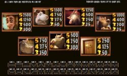 Free online casino slot Net and his Friends