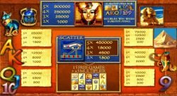 Online casino slot Pharaoh´s Gold III no deposit