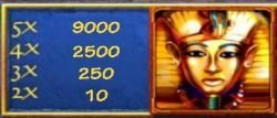 Pharaoh´s gold 3 Free Slot