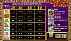 Máquina tragaperras de casino online gratis Rainbow Riches -- Tabla de pagos