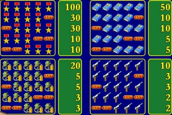 Paytable - free slot game Resident