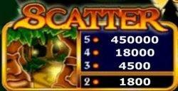 Scatter symbol from online free slot Secret Forest