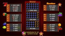 Sizzling 6 slot machine - paytable