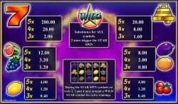 Paytable of online free slot Spinning Stars