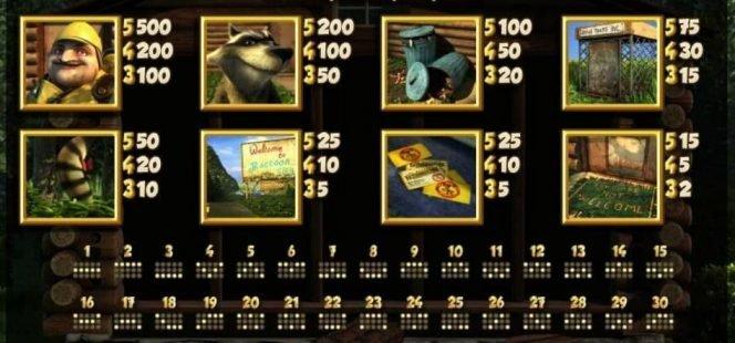 Tabel de câștiguri în jocul cu aparate gratis online The Exterminator