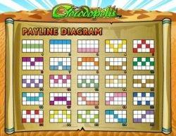 Crocodopolis Free Slot machine - Paylines diagram