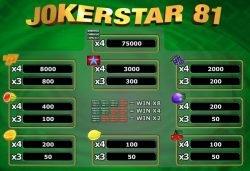 Jokerstar 81 – tabel de câștiguri