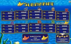 Free Submarine Slot´s Paytable