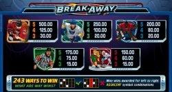 Casino slot game Break Away