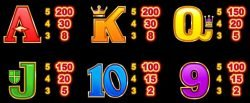 Second part of paytable from online casino slot Burning Desire