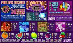 Free online slot Elementals for fun