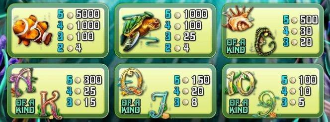 Tabla de pagos de la máquina tragamonedas Enchanted Mermaid