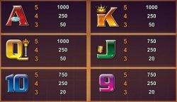 Galacticons online casino slot