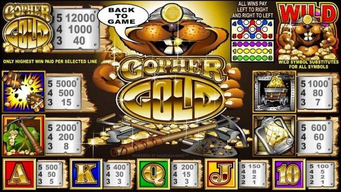Joacă jocul de aparate gratis online Gopher Gold