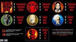 Kifizetési táblázat a Hellboy