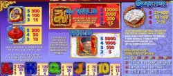 Picture from casino online game slot House of Dragons