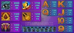 Online free slot game Isis