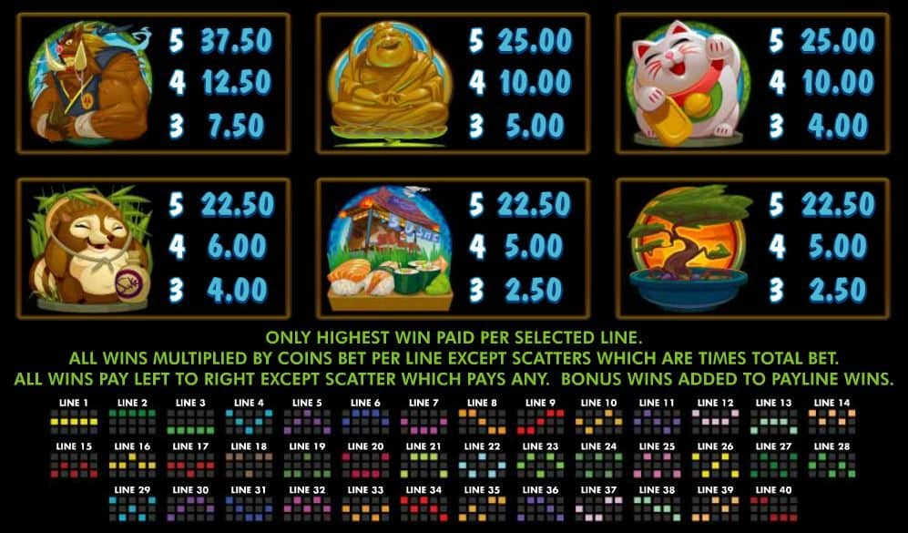 Karate Pig online slot for fun