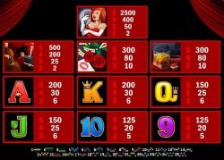 Lady in Red online free casino slot