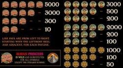 Máquina tragamonedas de casino Mayan Princess
