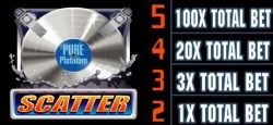 Scatter symbol from Pure Platinum casino slot for fun