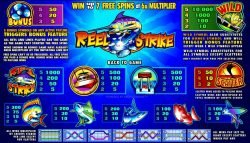 Reel Strike online slot - paytable
