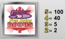 Simbol scatter în jocul de cazino gratis Retro Reels
