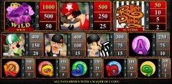 Tabla de pagos de la tragaperras gratis Roller Derby